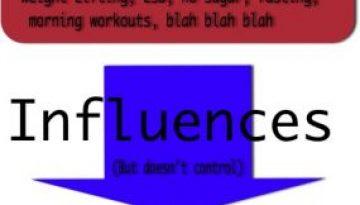 calorie balance inforgrafic