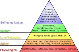 Maslow's Heirachy of Needs