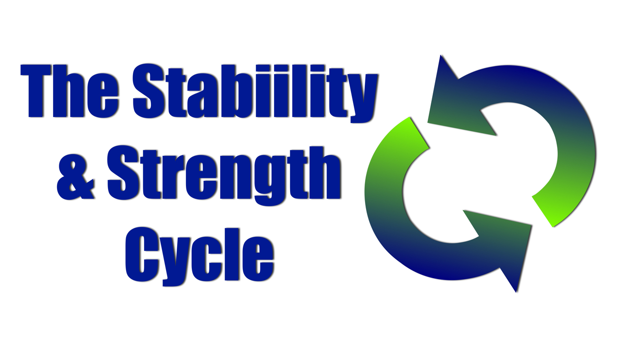Strength & Stability