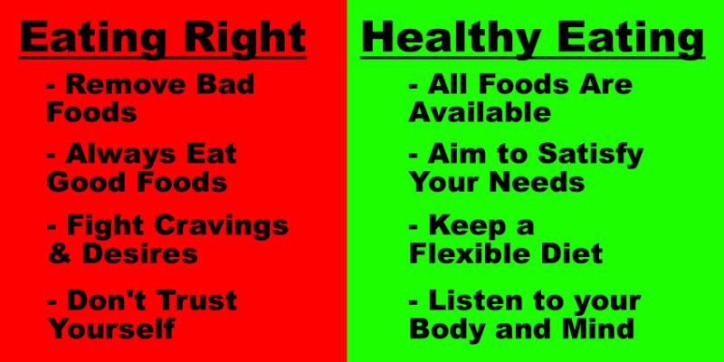healthyeatright