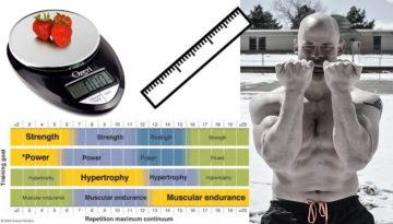 optimal diet and exercise