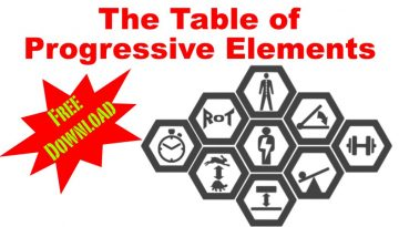 table of progressive calisthenics