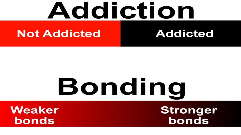 food addiction vs bonds